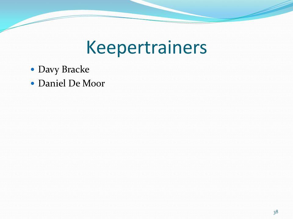 Keepertrainers Davy Bracke Daniel De Moor