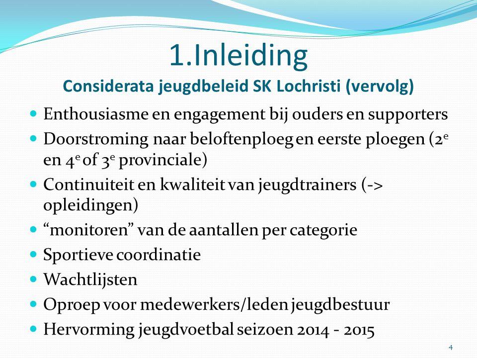 1.Inleiding Considerata jeugdbeleid SK Lochristi (vervolg)