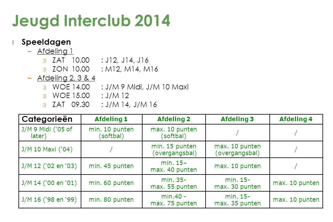 Jeugd Interclub 2014 Speeldagen Categorieën Afdeling 1