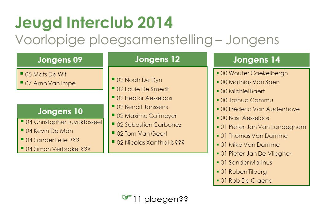 Jeugd Interclub 2014 Voorlopige ploegsamenstelling – Jongens