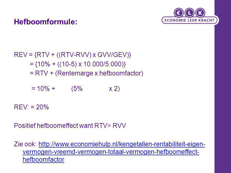 Hefboomformule: