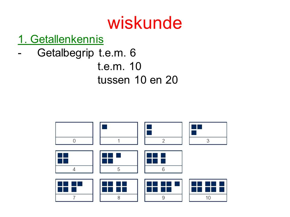 wiskunde 1. Getallenkennis Getalbegrip t.e.m. 6 t.e.m. 10
