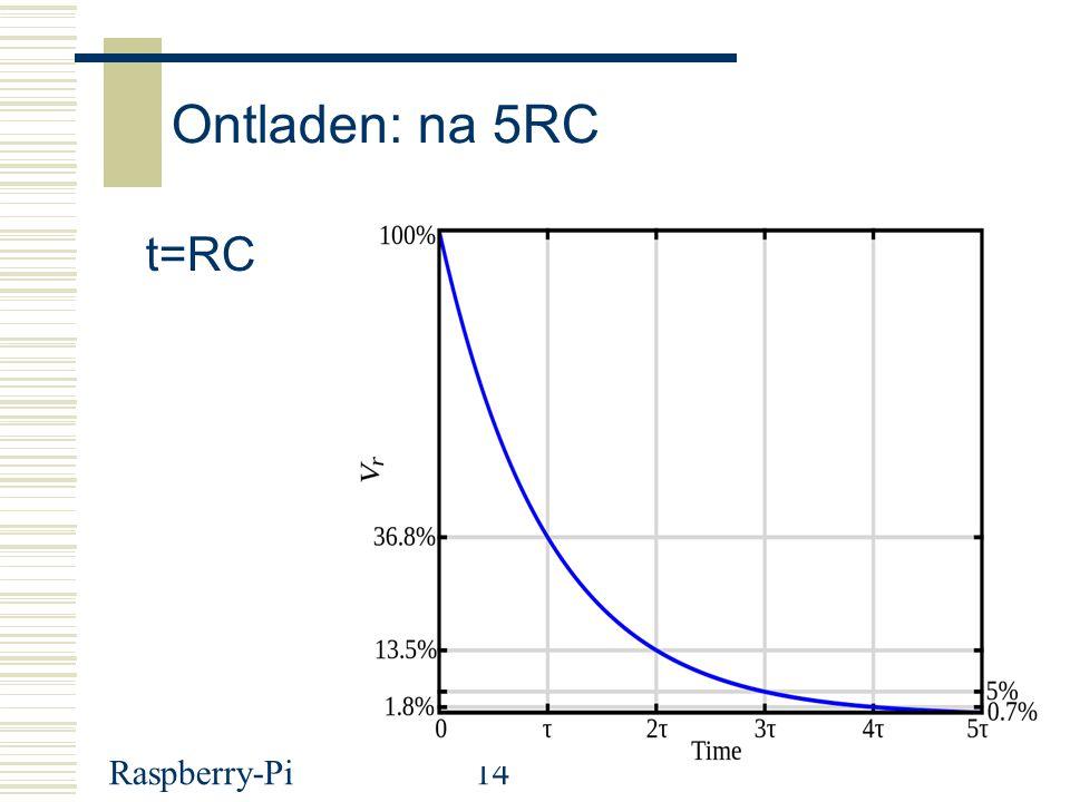 Ontladen: na 5RC t=RC Raspberry-Pi