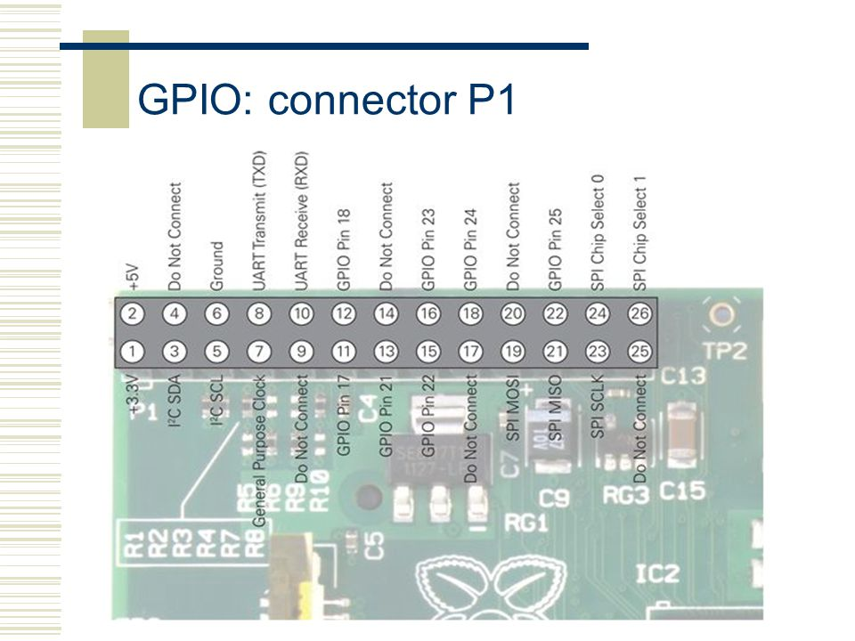 GPIO: connector P1 Raspberry-Pi