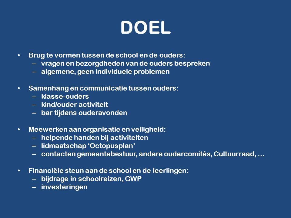 DOEL Brug te vormen tussen de school en de ouders: