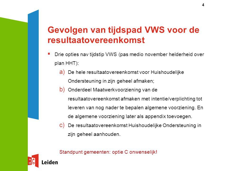 Gevolgen van tijdspad VWS voor de resultaatovereenkomst