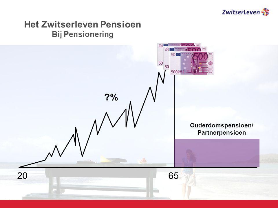 Het Zwitserleven Pensioen Bij Pensionering