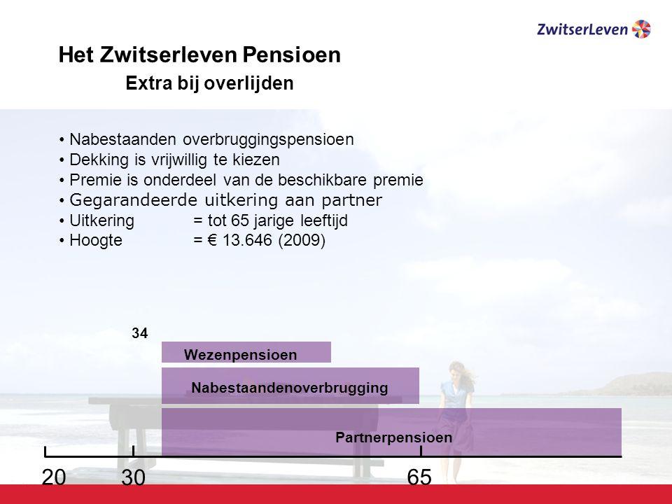 Het Zwitserleven Pensioen Extra bij overlijden