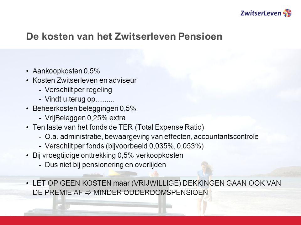 De kosten van het Zwitserleven Pensioen
