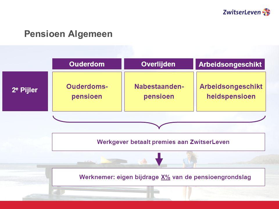 Pensioen Algemeen Ouderdom Overlijden Arbeidsongeschikt 2e Pijler