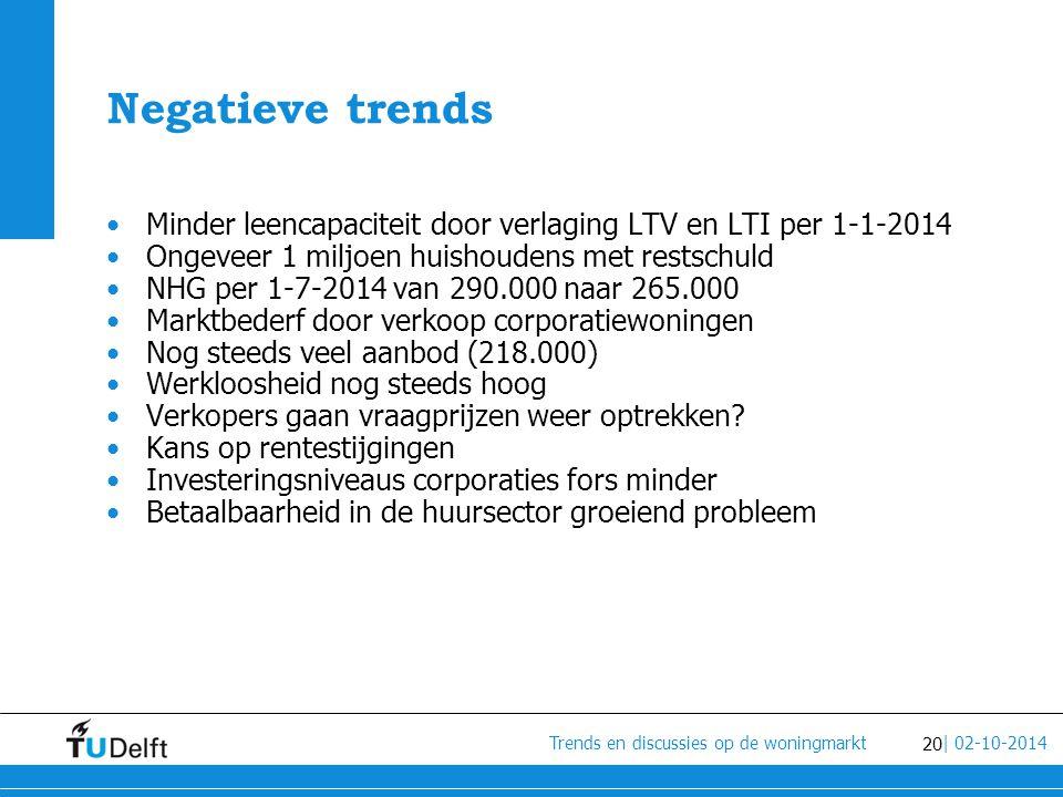 Negatieve trends Minder leencapaciteit door verlaging LTV en LTI per 1-1-2014. Ongeveer 1 miljoen huishoudens met restschuld.
