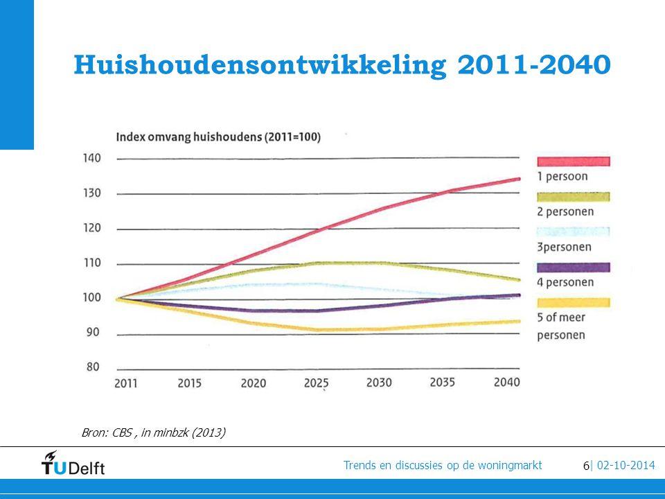 Huishoudensontwikkeling 2011-2040