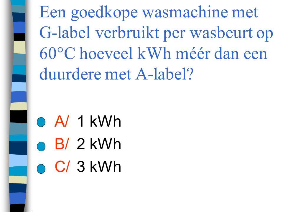 Een goedkope wasmachine met G-label verbruikt per wasbeurt op 60°C hoeveel kWh méér dan een duurdere met A-label