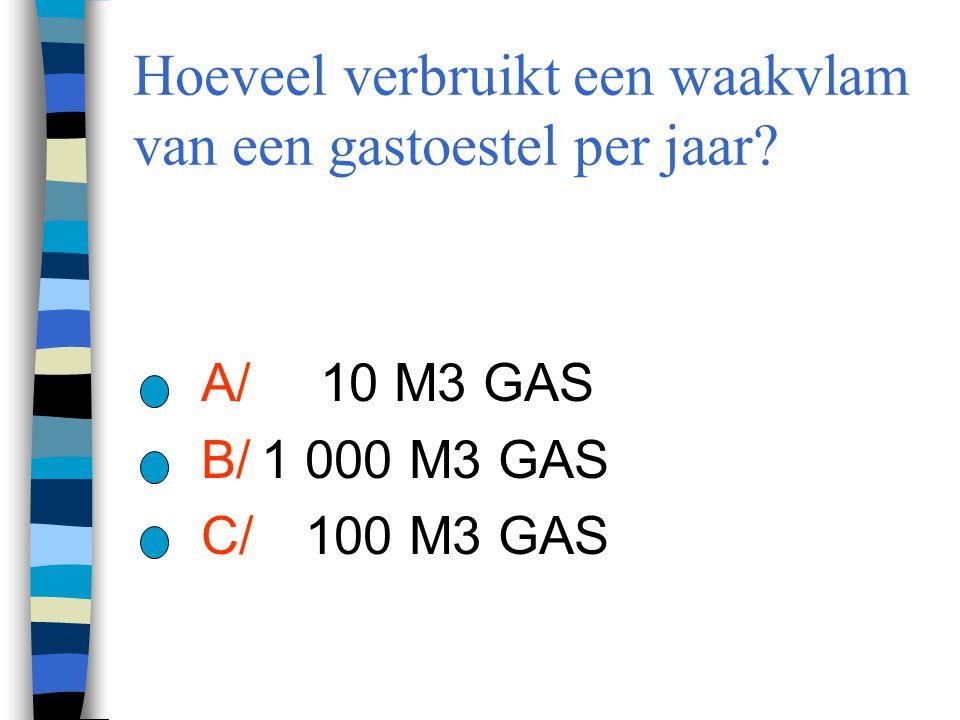 Hoeveel verbruikt een waakvlam van een gastoestel per jaar