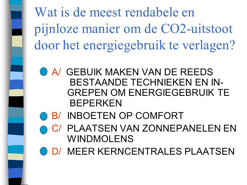 Wat is de meest rendabele en pijnloze manier om de CO2-uitstoot door het energiegebruik te verlagen