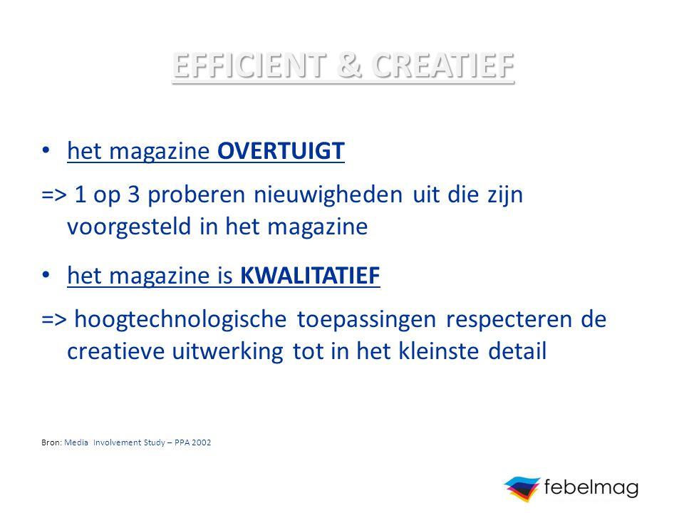 EFFICIENT & CREATIEF het magazine OVERTUIGT