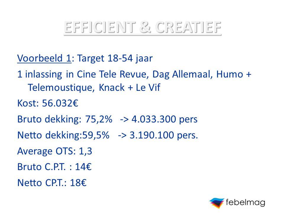 EFFICIENT & CREATIEF Voorbeeld 1: Target 18-54 jaar