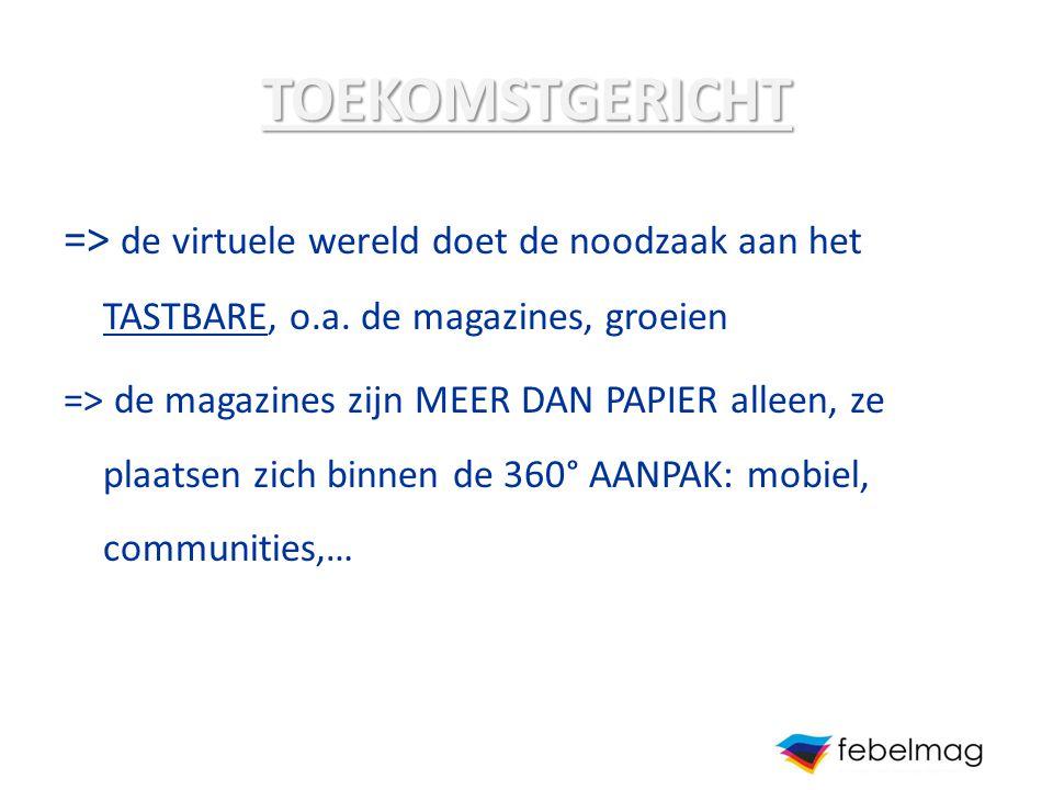 TOEKOMSTGERICHT => de virtuele wereld doet de noodzaak aan het TASTBARE, o.a. de magazines, groeien.