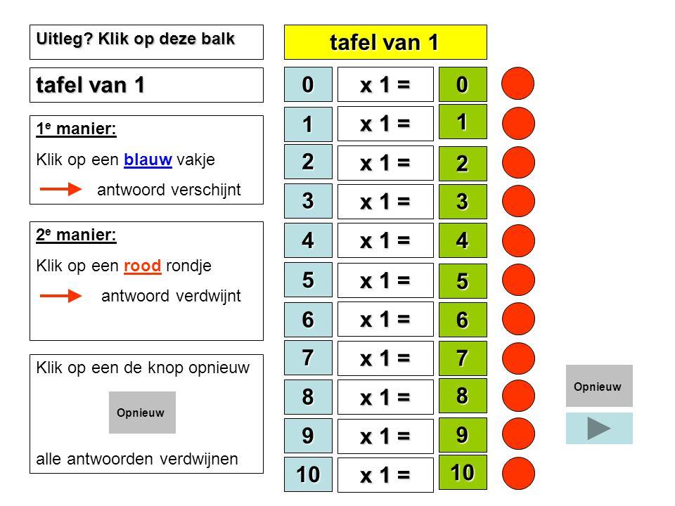 Tafel Van 2.Tafel Van 1 Tafel Van 1 X 1 1 X 1 1 2 X 1 2 3 X 1 3 4 X 1