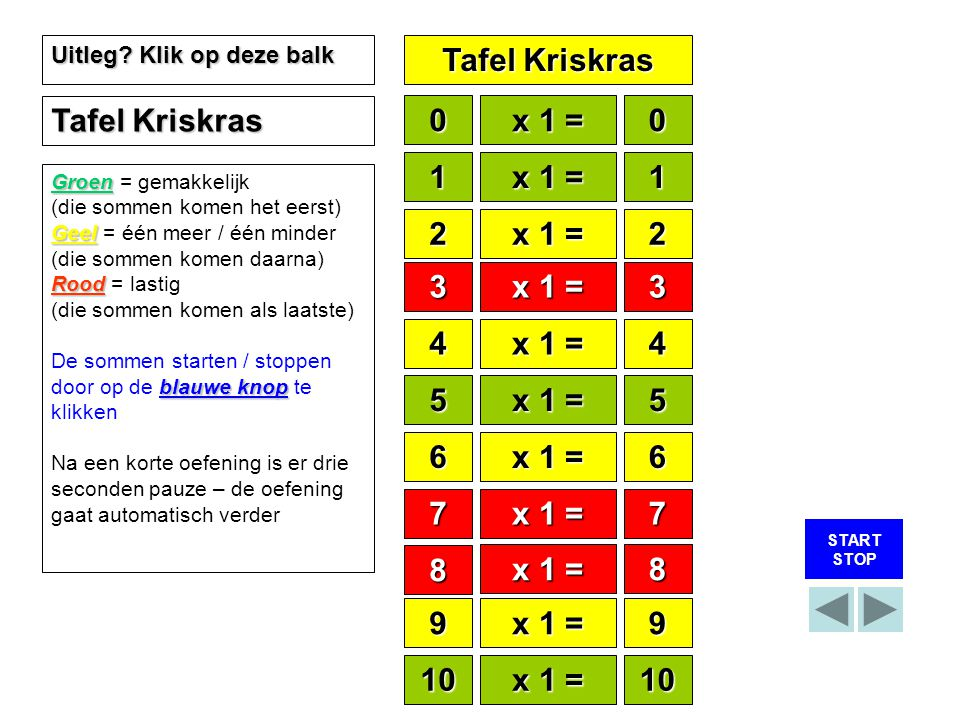 Tafel Kriskras Tafel Kriskras x 1 = 1 x 1 = 1 2 x 1 = 2 3 x 1 = x 1 =
