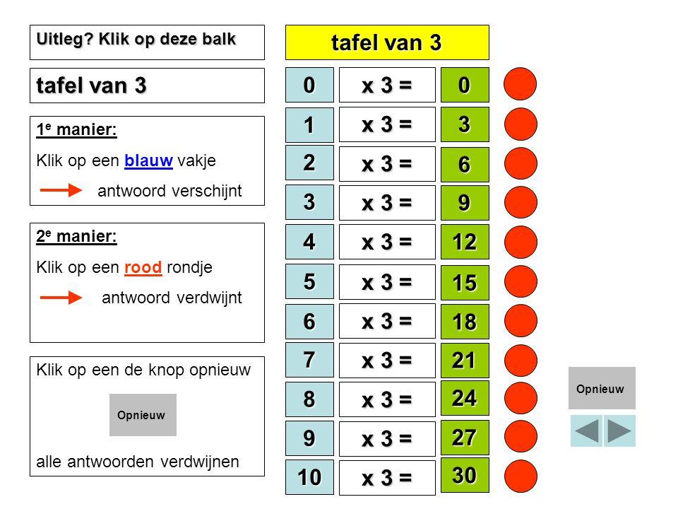 tafel van 3 tafel van 3 x 3 = 1 x 3 = 3 2 x 3 = 6 3 x 3 = 9 4 x 3 = 12
