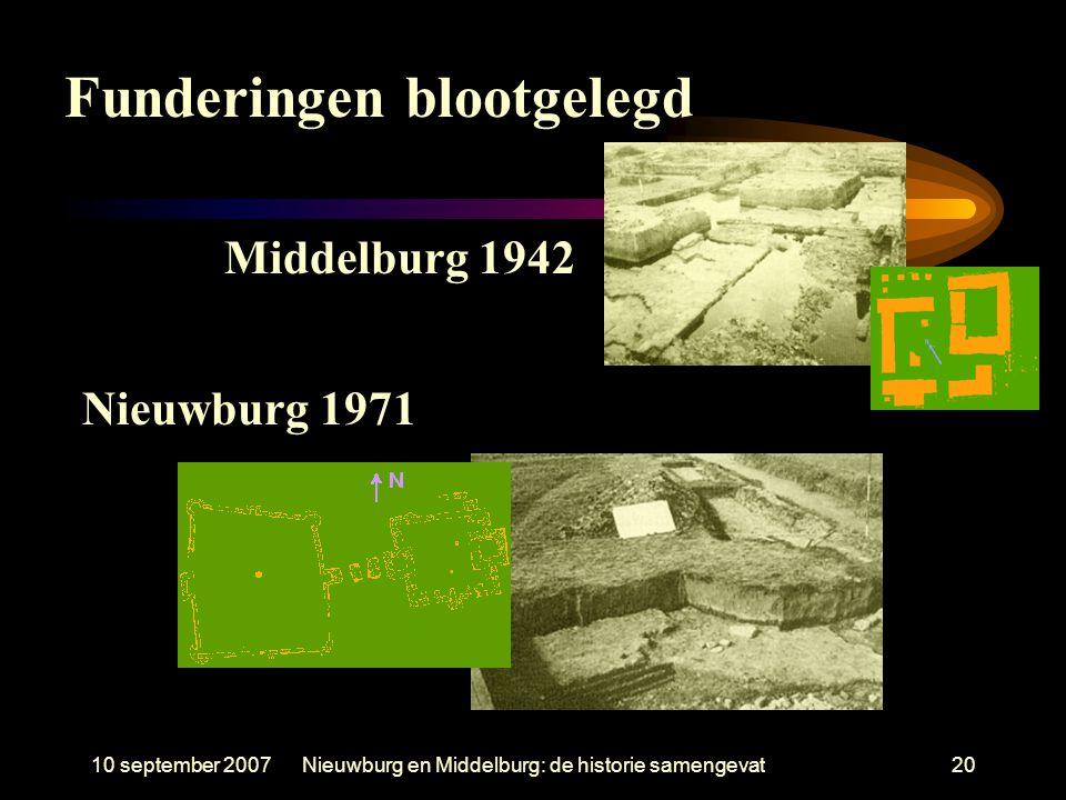 Nieuwburg en Middelburg: de historie samengevat
