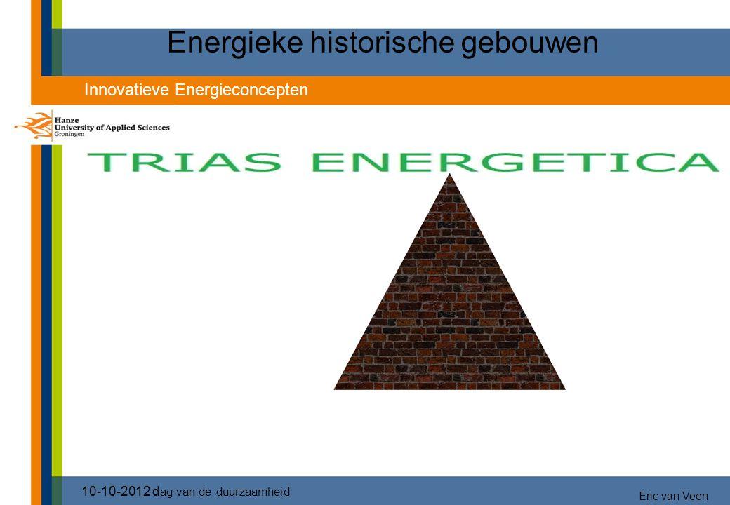 Energieke historische gebouwen