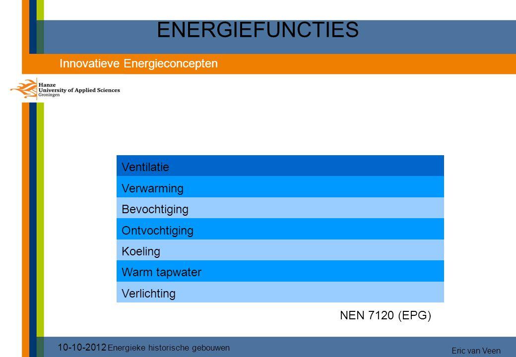 2626 (blauw)AKTUEEL GEBRUIK: GEBOUW ISOLATIE – GEBRUIK INSTALLATIES – ENERGIE BALANS – CONTROLE OP STANDAARDS.