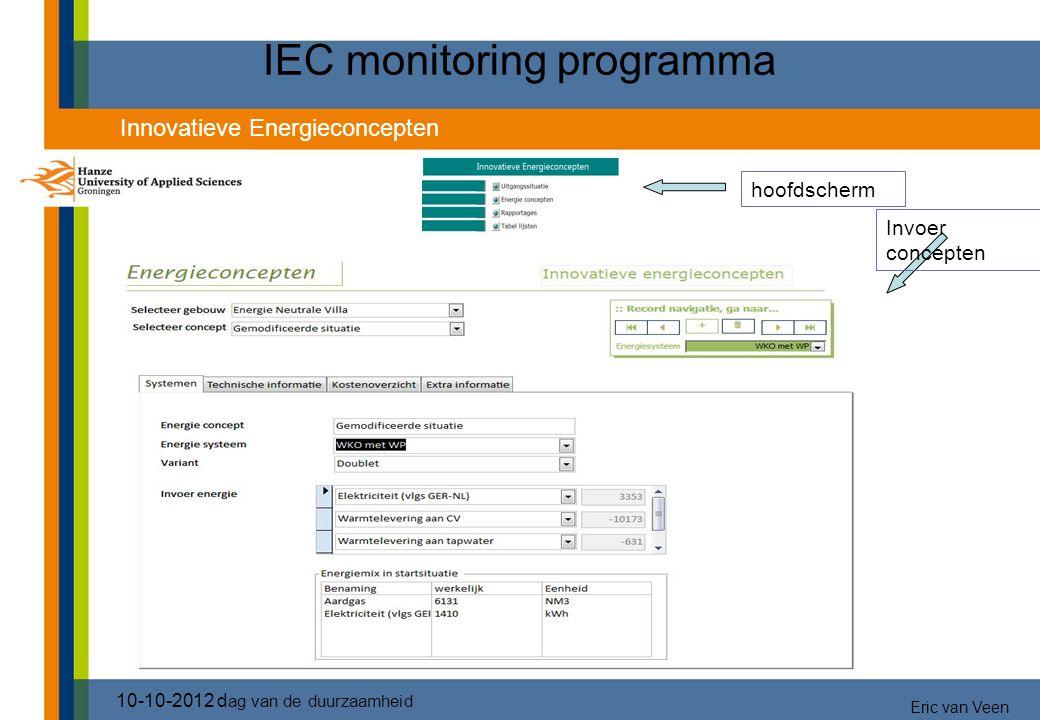 IEC monitoring programma