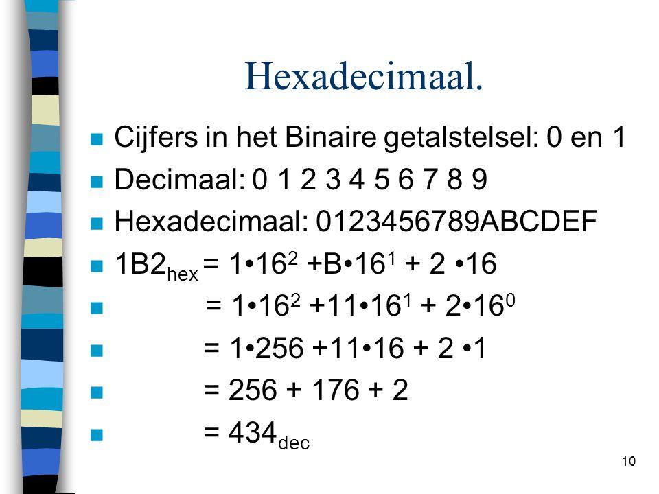 Hexadecimaal. Cijfers in het Binaire getalstelsel: 0 en 1