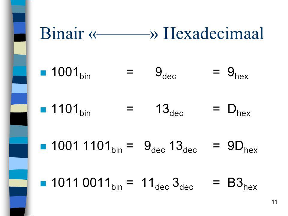 Binair «———» Hexadecimaal
