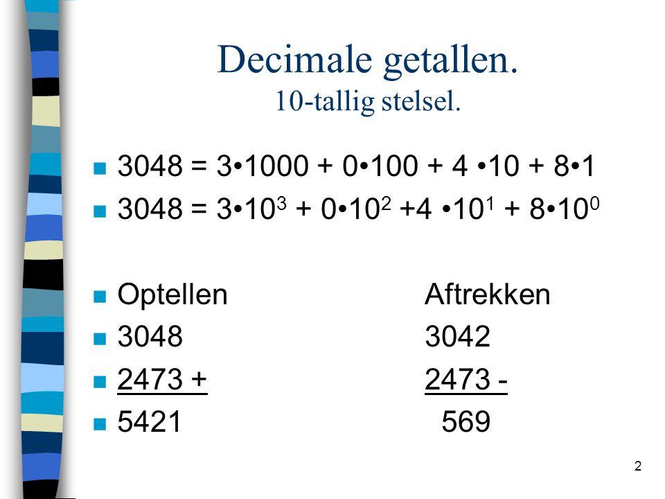 Decimale getallen. 10-tallig stelsel.