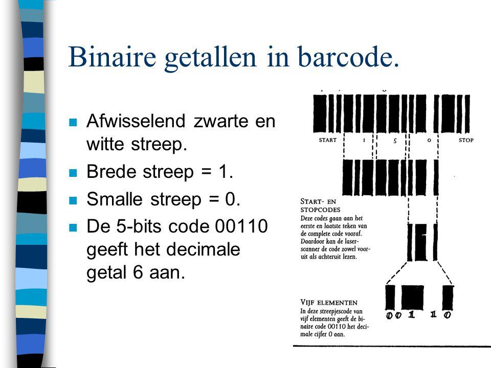 Binaire getallen in barcode.