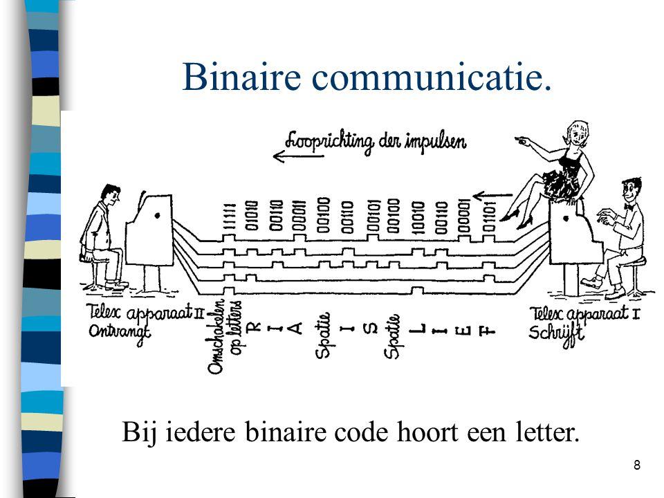 Bij iedere binaire code hoort een letter.