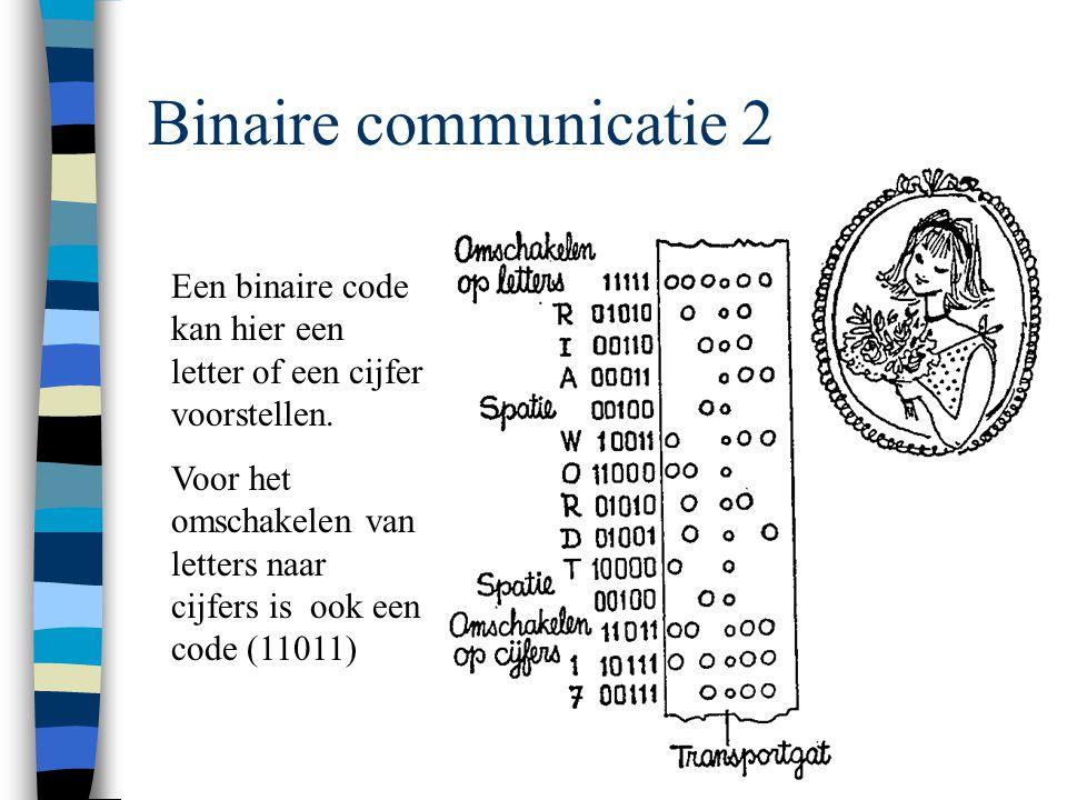 Binaire communicatie 2 Een binaire code kan hier een letter of een cijfer voorstellen.