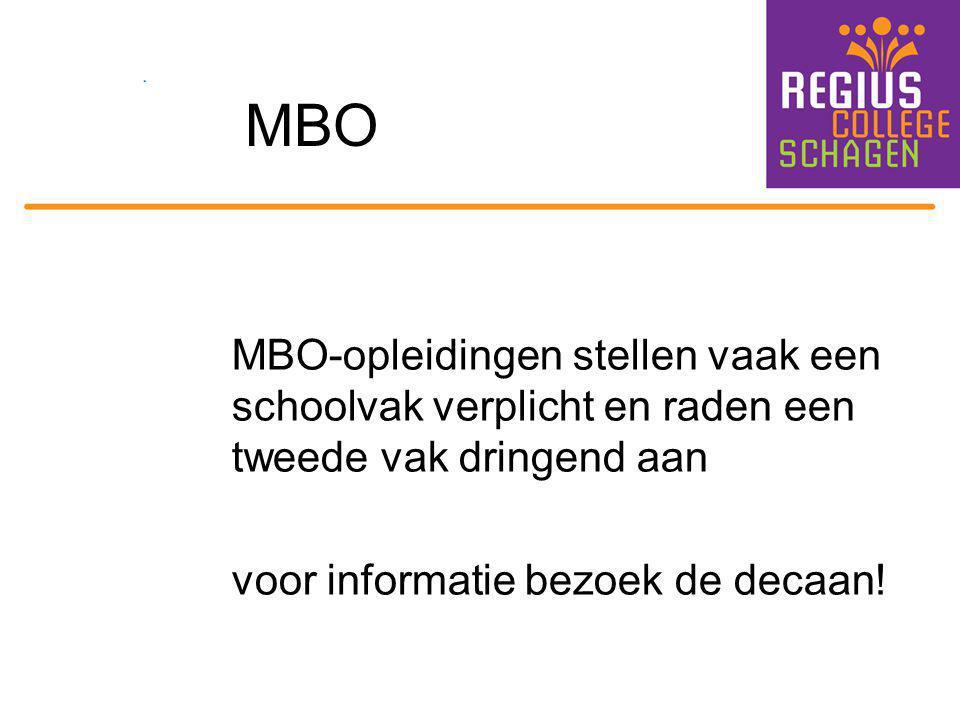 MBO MBO-opleidingen stellen vaak een schoolvak verplicht en raden een tweede vak dringend aan.