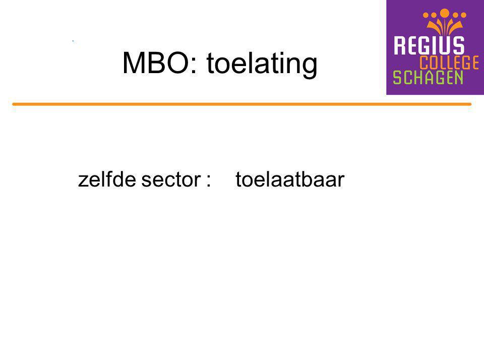 MBO: toelating zelfde sector : toelaatbaar