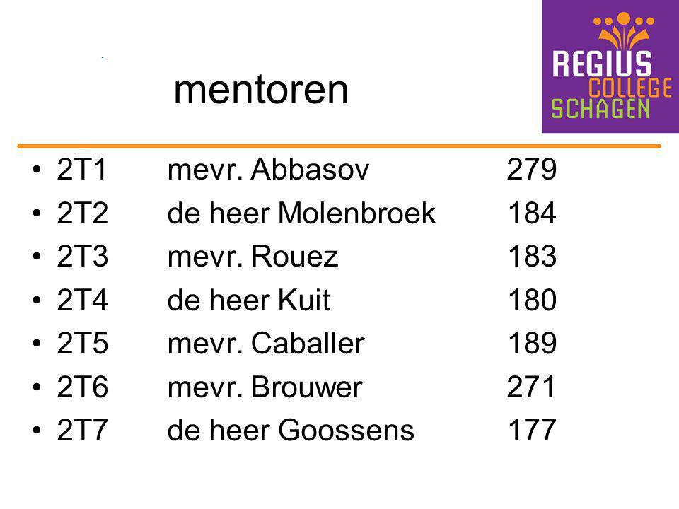 mentoren 2T1 mevr. Abbasov 279 2T2 de heer Molenbroek 184
