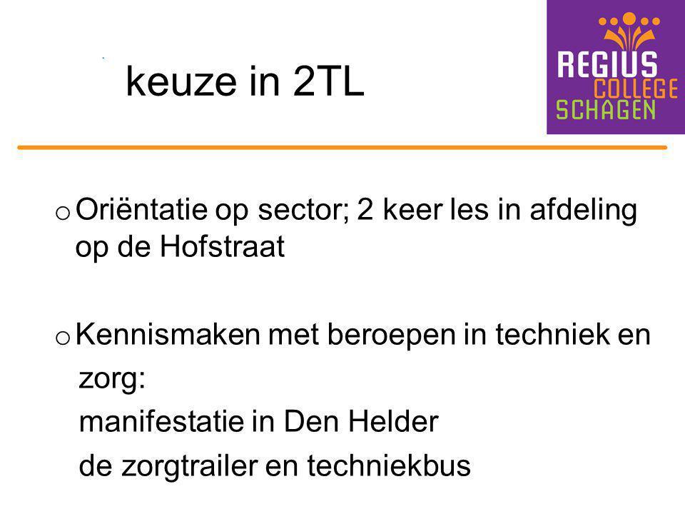 keuze in 2TL Oriëntatie op sector; 2 keer les in afdeling op de Hofstraat. Kennismaken met beroepen in techniek en.