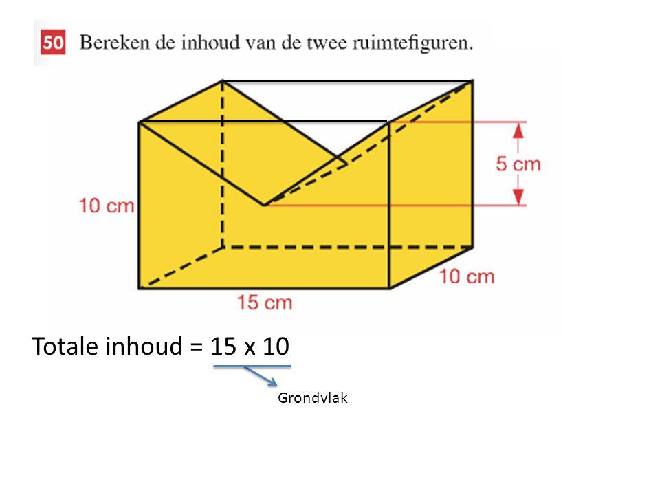 Totale inhoud = 15 x 10 Grondvlak