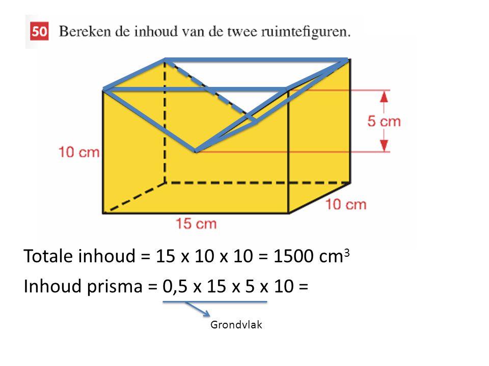 Totale inhoud = 15 x 10 x 10 = 1500 cm3 Inhoud prisma = 0,5 x 15 x 5 x 10 = Grondvlak