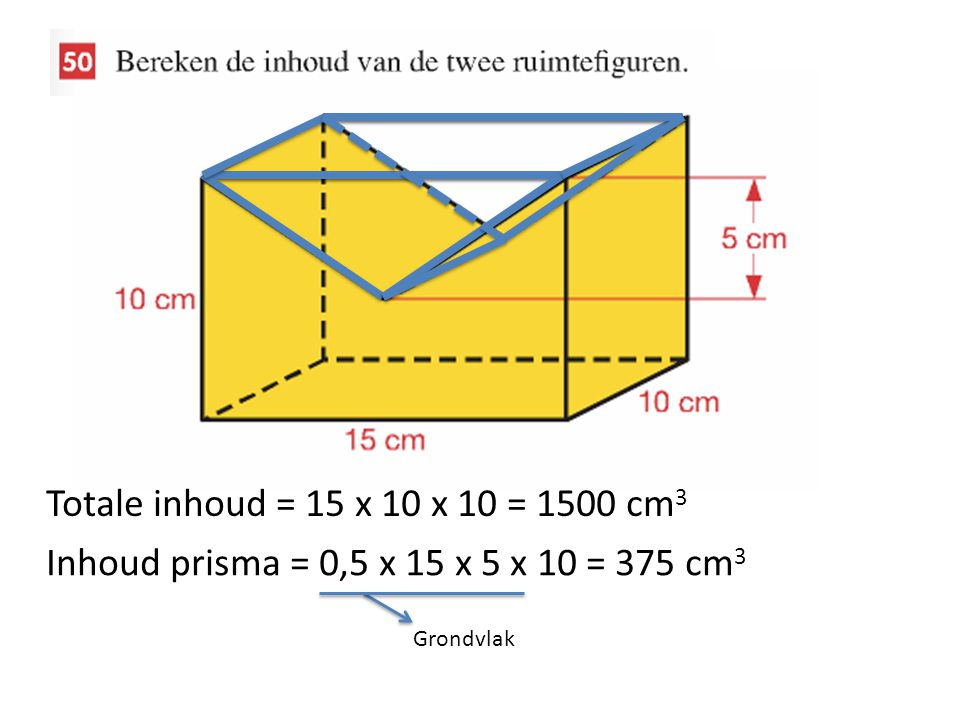 Totale inhoud = 15 x 10 x 10 = 1500 cm3 Inhoud prisma = 0,5 x 15 x 5 x 10 = 375 cm3 Grondvlak
