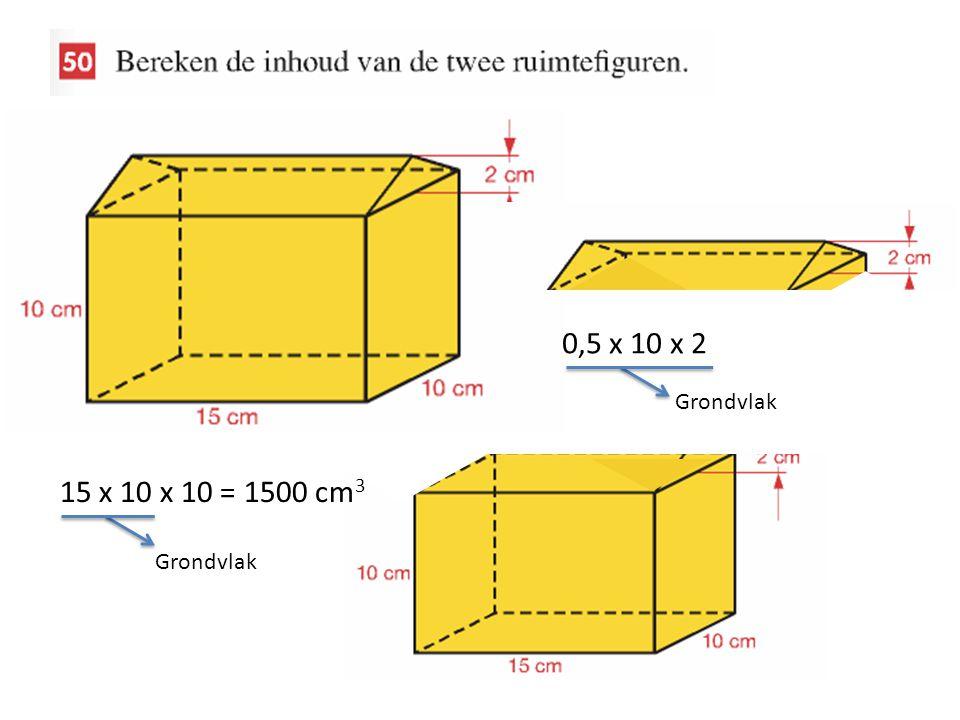 0,5 x 10 x 2 Grondvlak 15 x 10 x 10 = 1500 cm3 Grondvlak