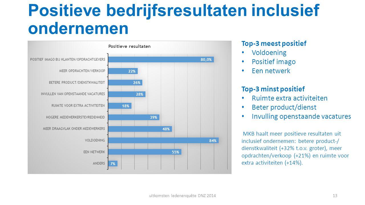 Positieve bedrijfsresultaten inclusief ondernemen