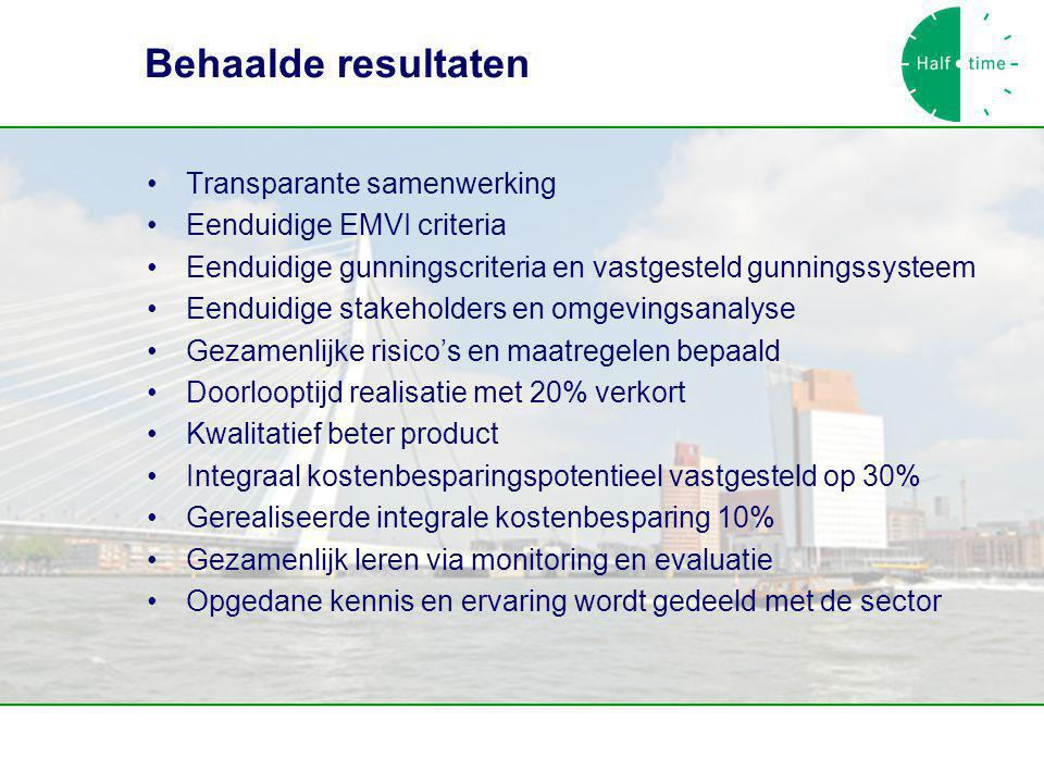 Behaalde resultaten Transparante samenwerking Eenduidige EMVI criteria