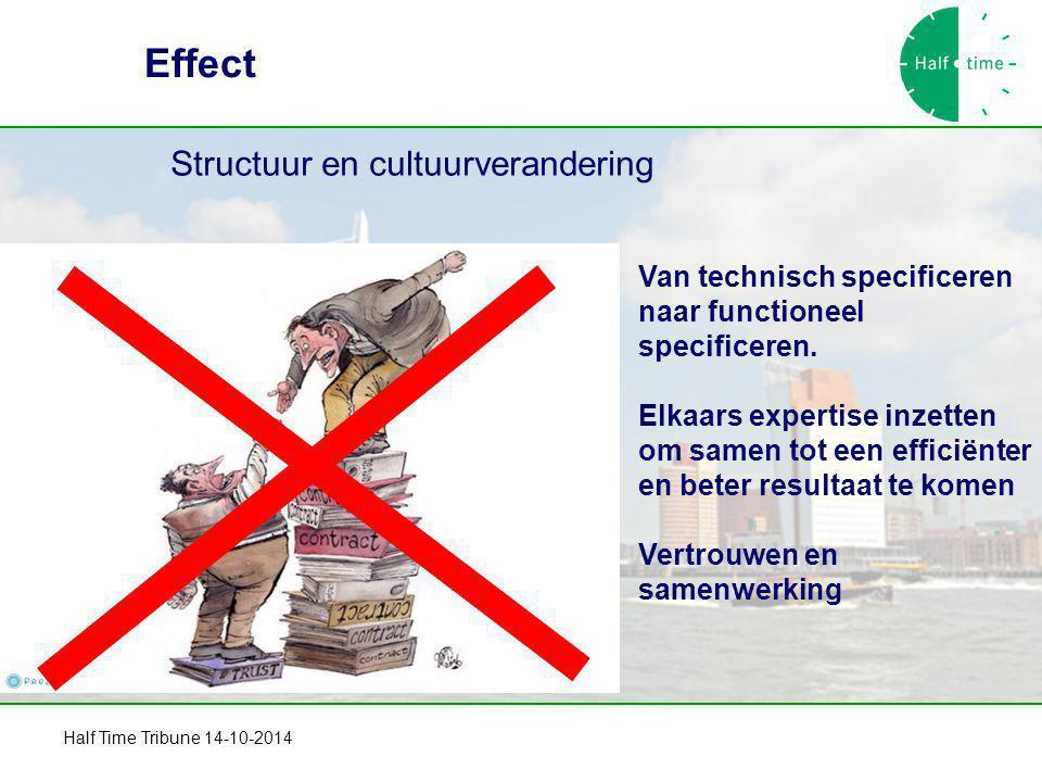 Effect Structuur en cultuurverandering