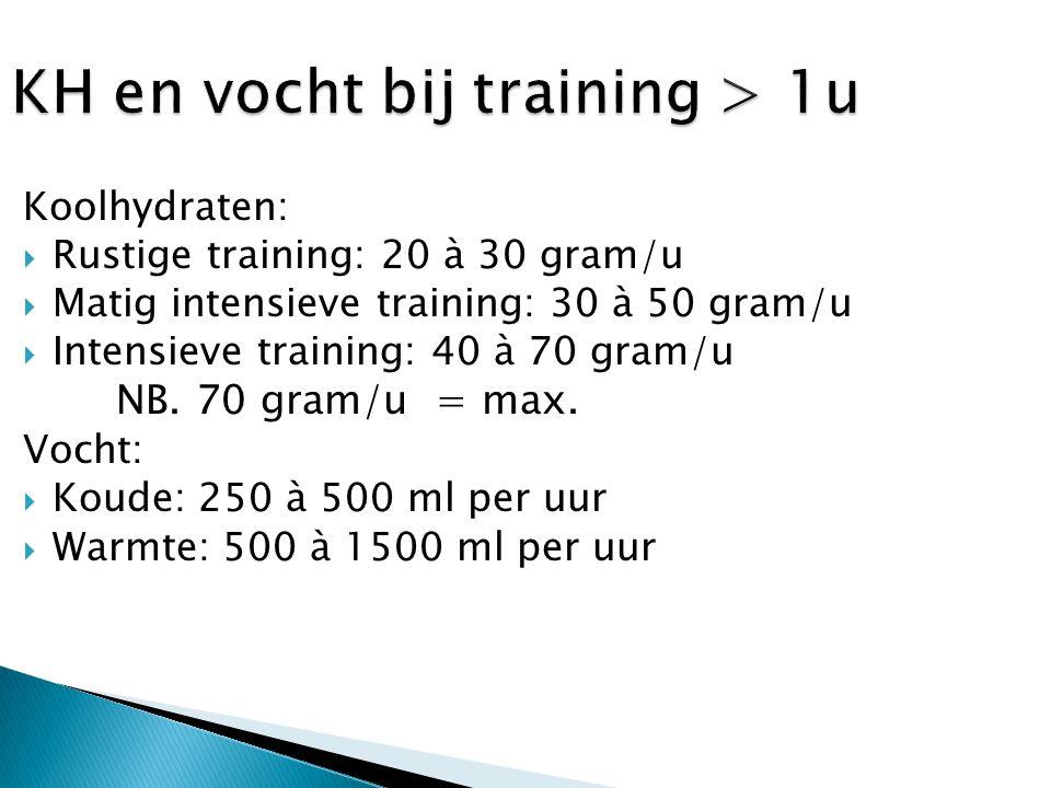 KH en vocht bij training > 1u