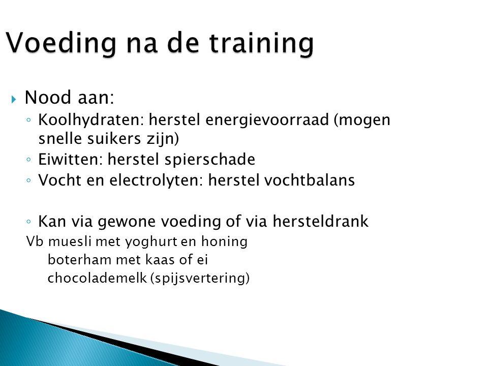 Voeding na de training Nood aan: