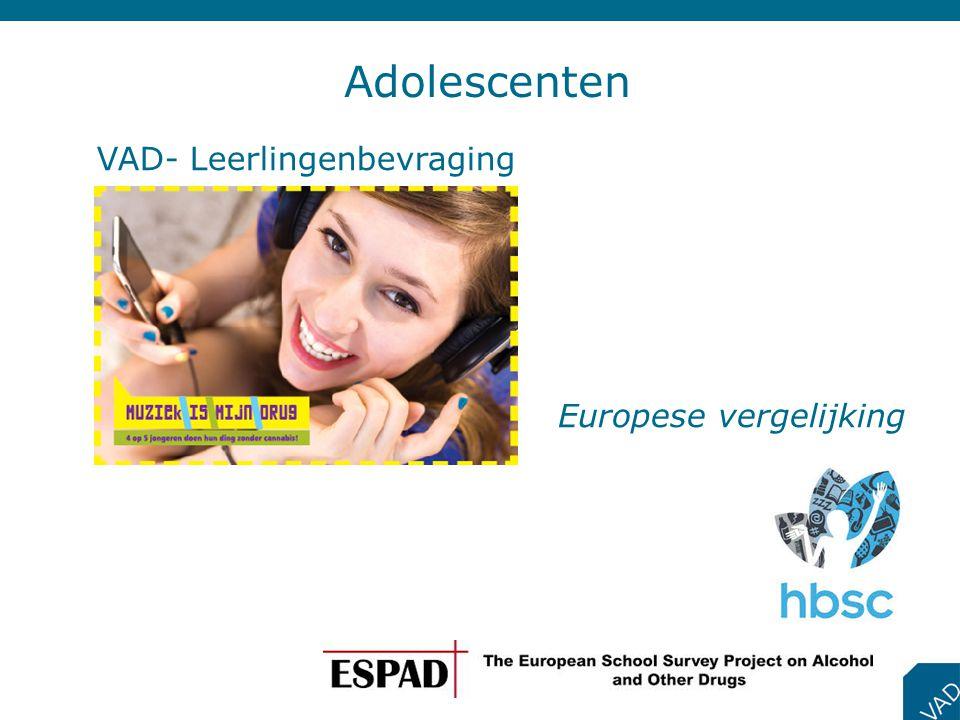 Adolescenten VAD- Leerlingenbevraging Europese vergelijking