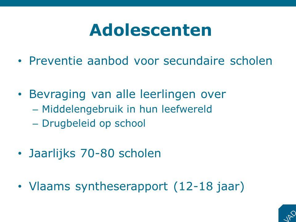 Adolescenten Preventie aanbod voor secundaire scholen